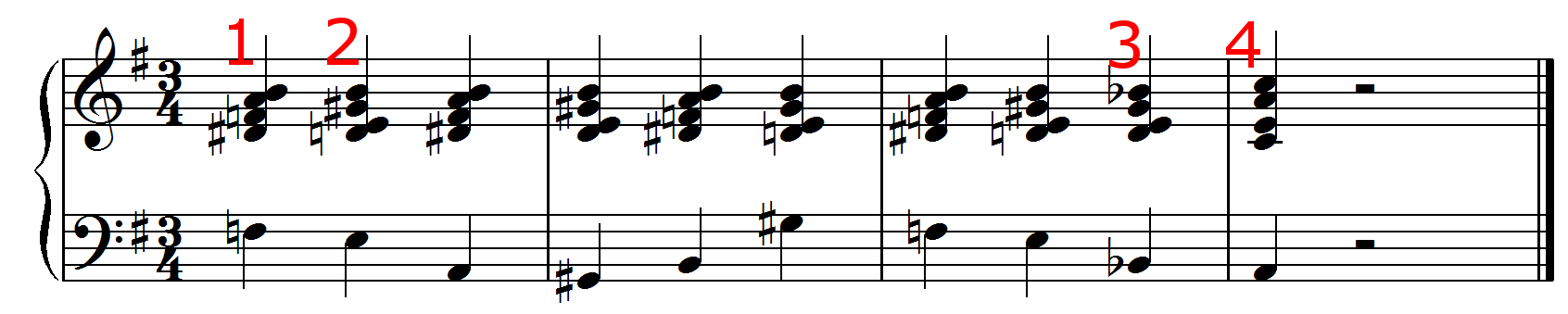 The French Augmented Sixth Chord
